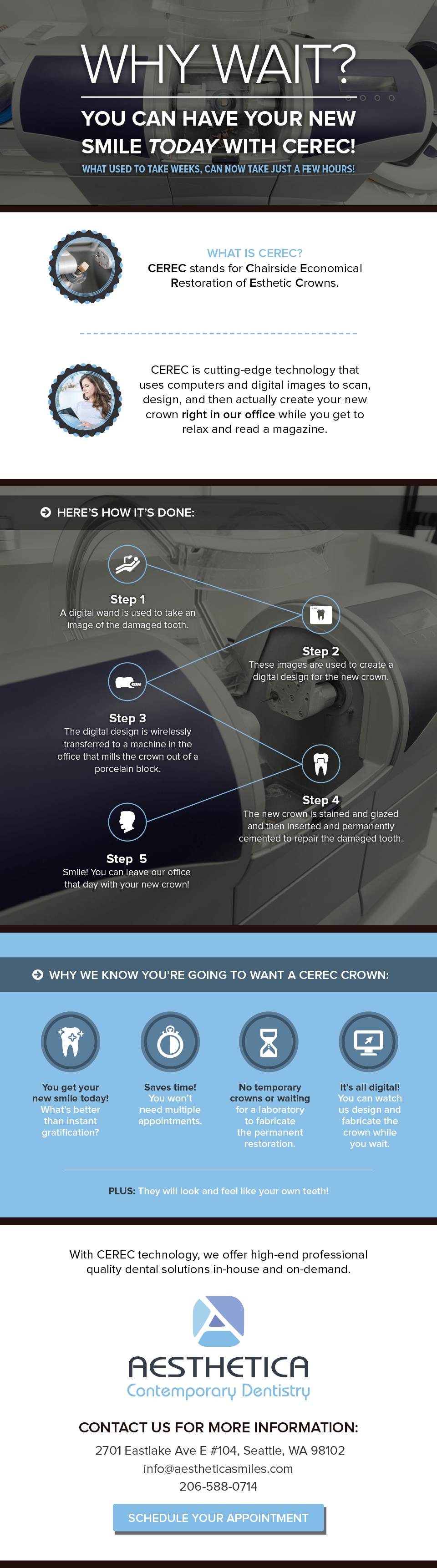 View our educational infographic about CEREC same-day dental crowns